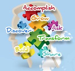 puzzle dezvoltare