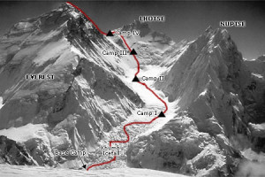 everest_si_explicatia